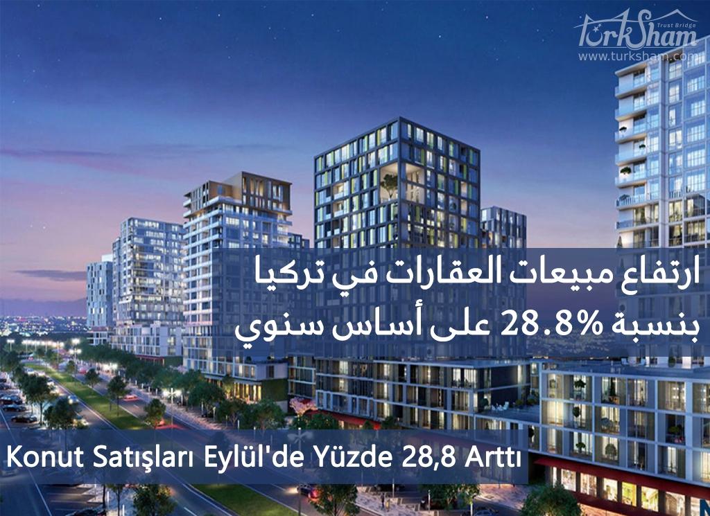ارتفاع مبيعات العقارات في تركيا بنسبة 28.8% على أساس سنوي