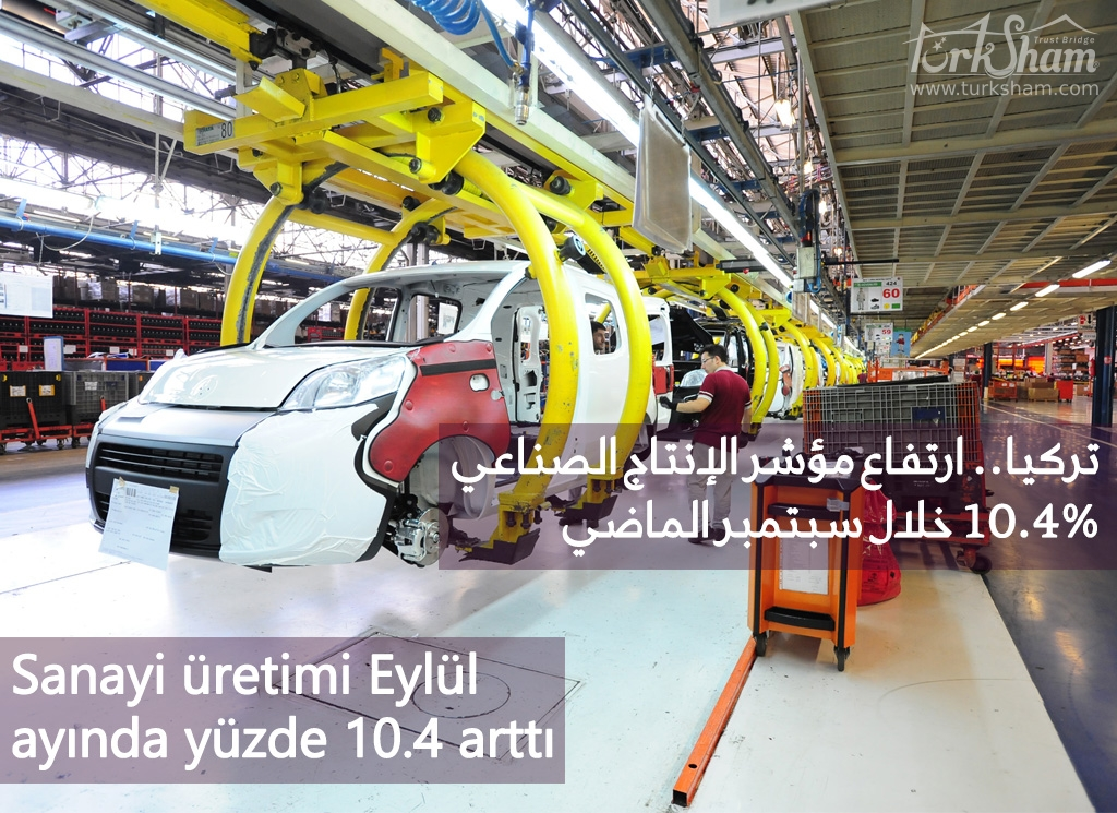 تركيا.. ارتفاع مؤشر الإنتاج الصناعي 10.4% خلال سبتمبر الماضي
