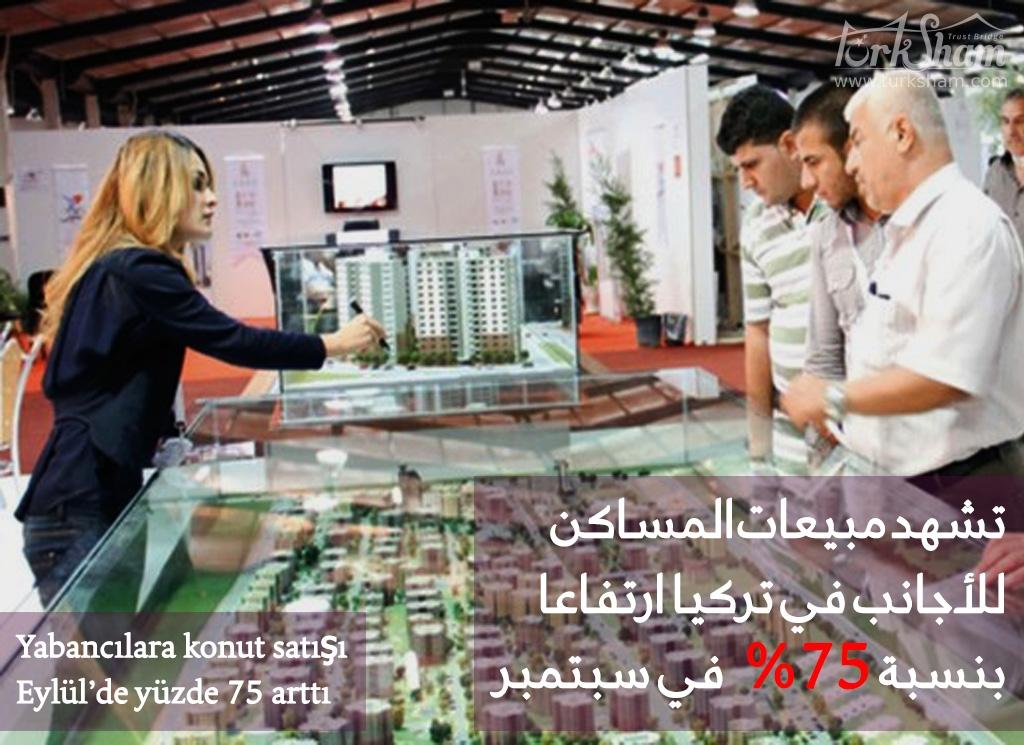 تشهد مبيعات المساكن للأجانب في تركيا ارتفاعا بنسبة 75٪ في سبتمبر