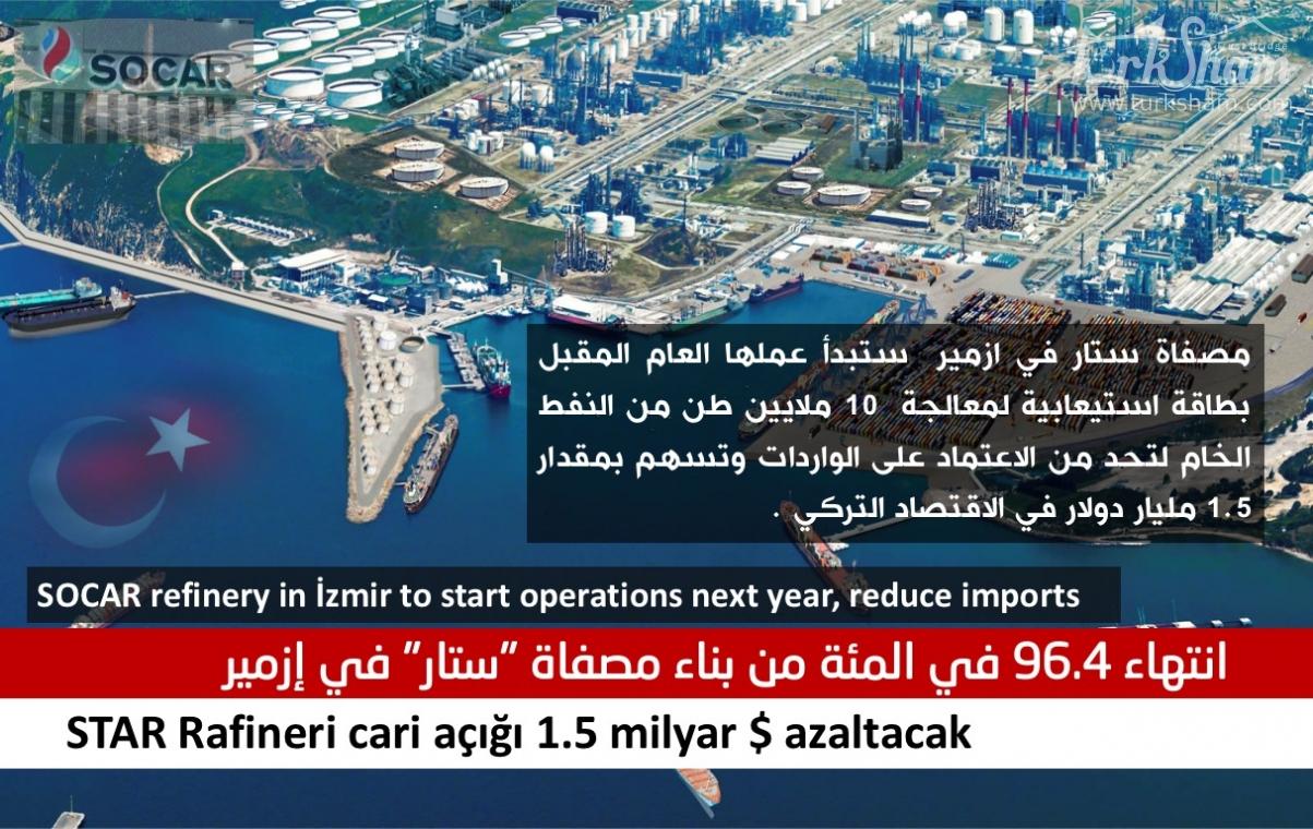 انتهاء 96.4 في المئة من بناء مصفاة ستار في إزمير
