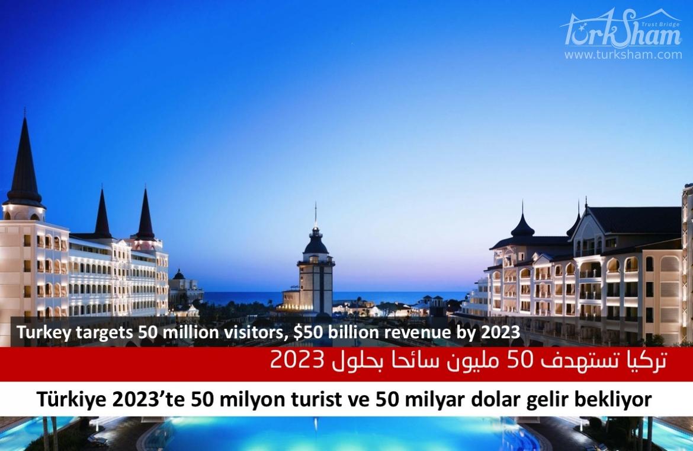 تركيا تستهدف 50 مليون سائحا بحلول 2023
