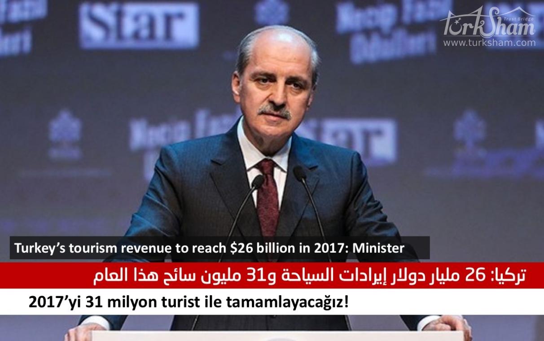 تركيا: 26 مليار دولار إيرادات السياحة و31 مليون سائح هذا العام