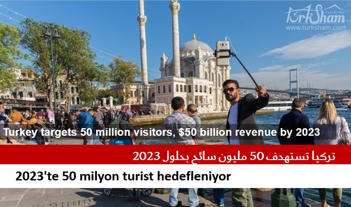 تركيا تستهدف 50 مليون سائح بحلول 2023
