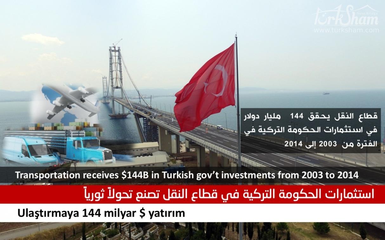 استثمارات الحكومة التركية في قطاع النقل تصنع تحولاً ثورياً