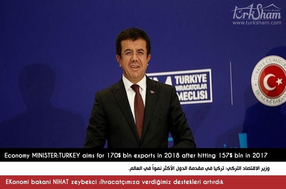 وزير الاقتصاد التركي: تركيا في مقدمة الدول الأكثر نمواً في العالم
