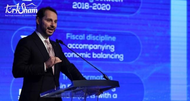 تركيا تعلن 3 قواعد اساسية لبرنامجها الاقتصادي الجديد