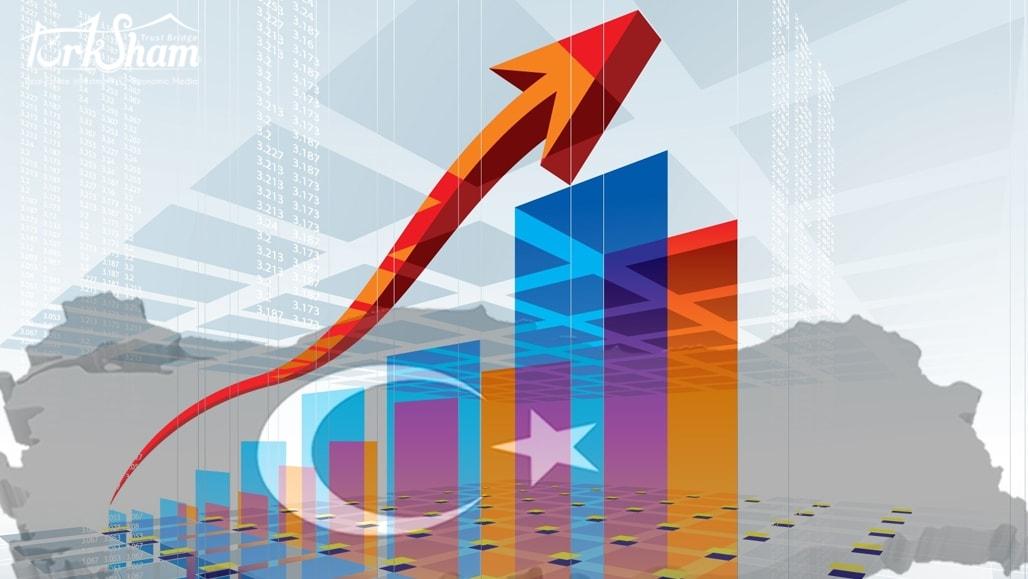 وصول الاستثمارات السورية في تركيا إلى ما يعادل 1.2 مليار دولار