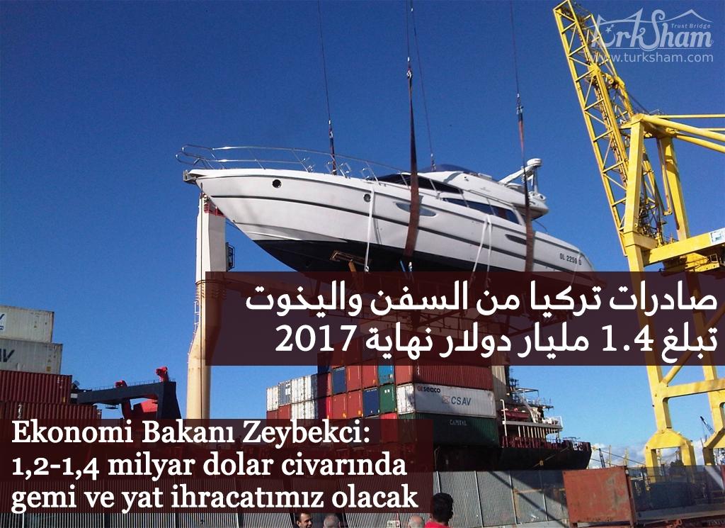 صادرات تركيا من السفن واليخوت تبلغ 1.4 مليار دولار نهاية 2017